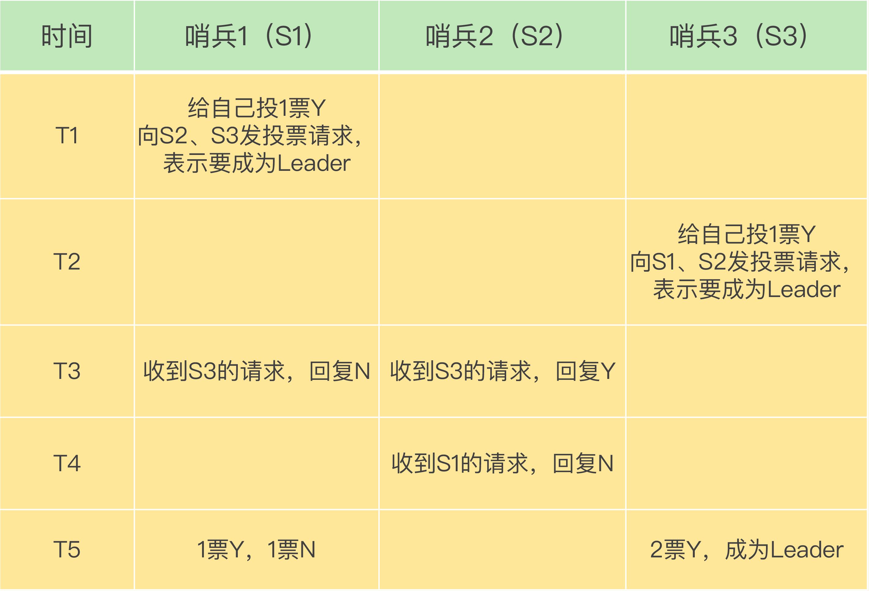 Redis%E5%9F%BA%E7%A1%80%2014228084dd94451f866e44377bc9cb0d/Untitled%2025.png