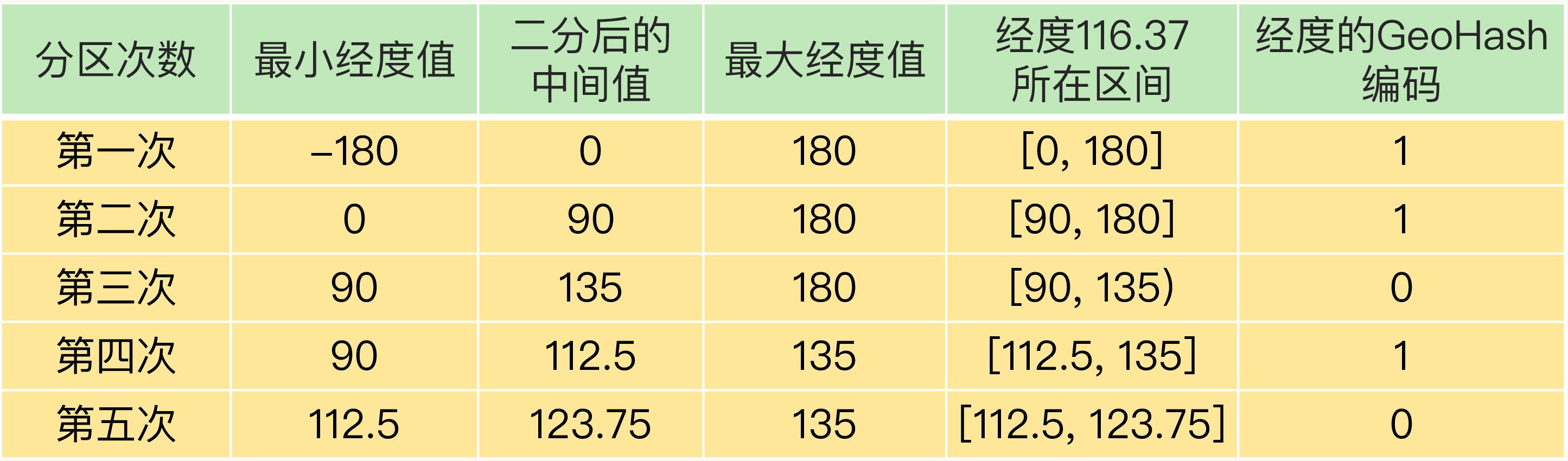 Redis%E7%9A%84%E9%83%A8%E5%88%86%E4%BD%BF%E7%94%A8%E6%B3%A8%E6%84%8F%E7%82%B9%20763b90558c7c4ab0ae32a02616a3e4f2/Untitled%204.png